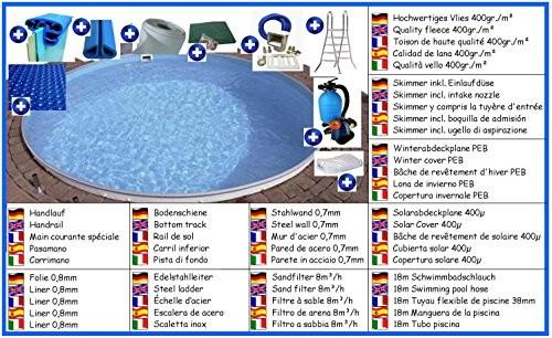 Stahlwandbecken set round mould 6 m x 1 50 m all foil 0 8 for Stahlwandbecken set rund